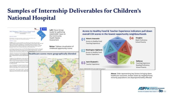 Sample slides from the internship presentations.